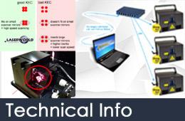 2019 technical info