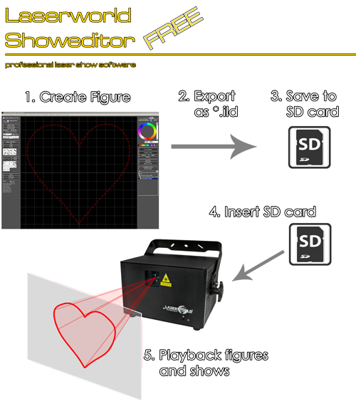 infograph showeditor free laser software