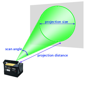 tools-darstellung-size-angle-distance