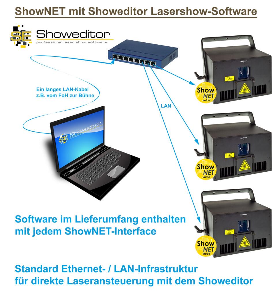 Feature ShowNET Software Showeditor Steuerung Grafik