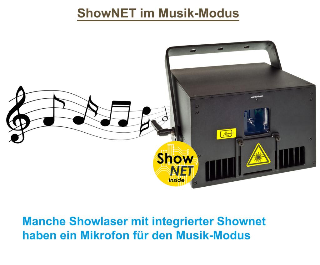Feature ShowNET Sound to Light Steuerung Grafik