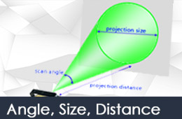 03 angle size distance calculator