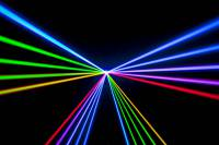 Laserworld PL 10000RGB 019 Beam