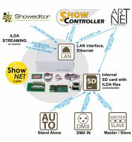 ShowNET OEM Set   Features Overview